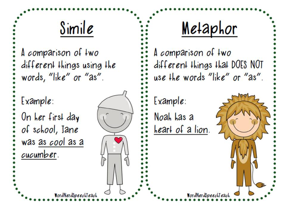 Literary Terms Review Simile Metaphor English 10